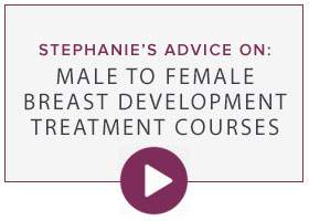Breast Development Courses